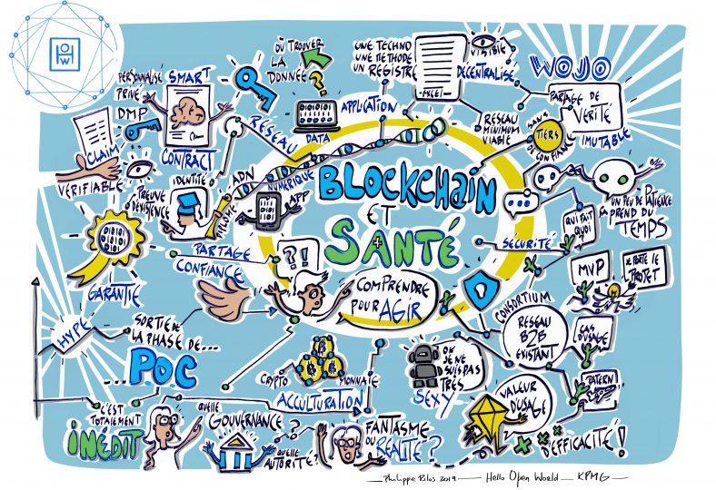 Blockchain et santé : comprendre pour agir